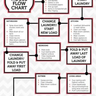 A step by step guide to quickly clean your home while doing laundry