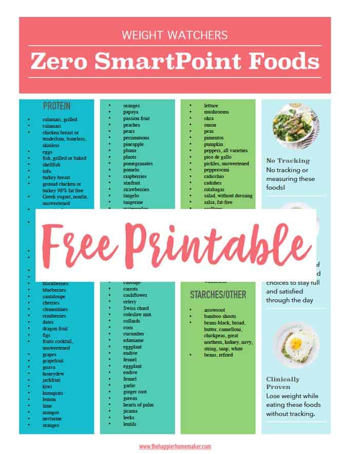 Weight Watchers Points For Food Foodstutorial